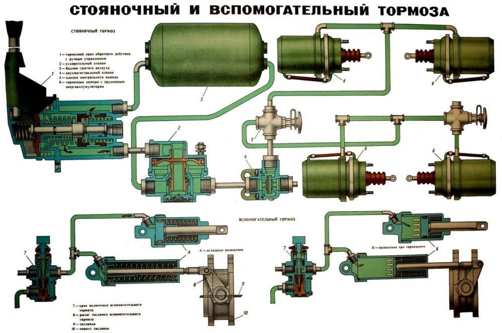 Тормозная система КамАЗ-55111