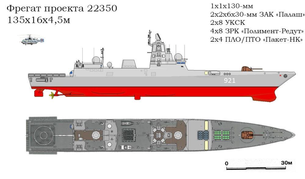 Вооружение «Адмирала Горшкова»