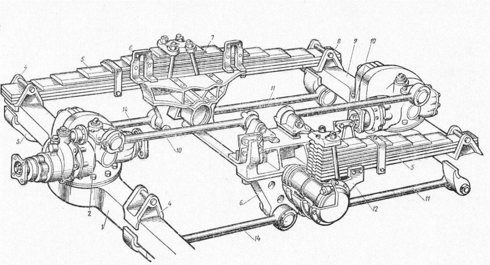 Задняя подвеска КамАЗ-5320