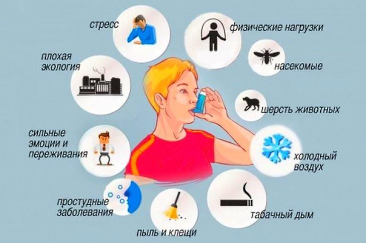 Факторы, обостряющие астму