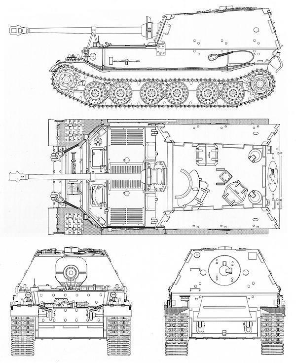 Схема САУ «Фердинанд»