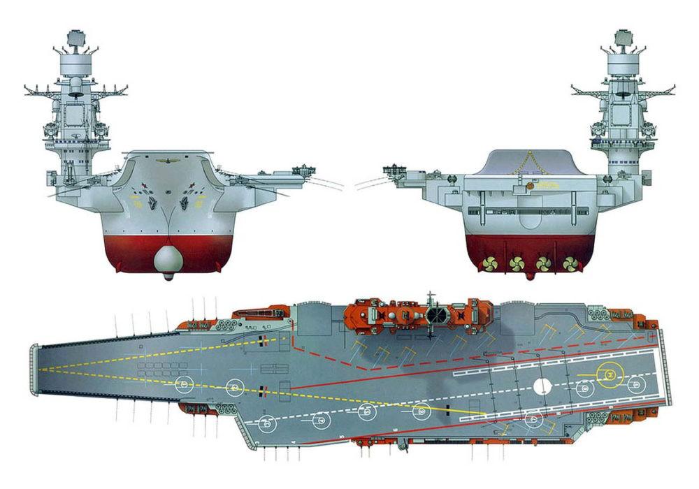 «Адмирал Кузнецов» спереди, сзади и сверху
