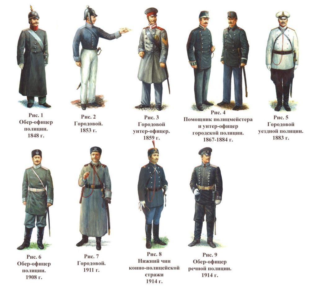 Форма полиции Российской Империи