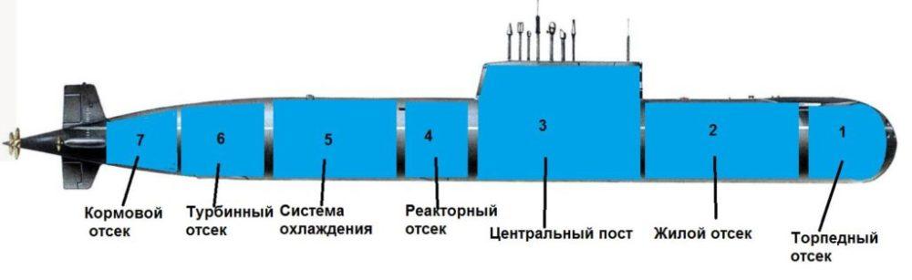Схема «Комсомольца»