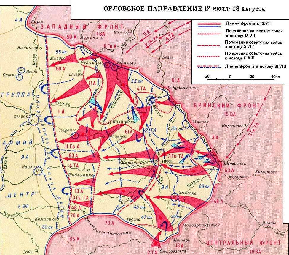 Схема операции «Кутузов»