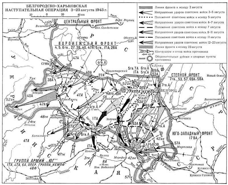 Схема операции «Полководец Румянцев»