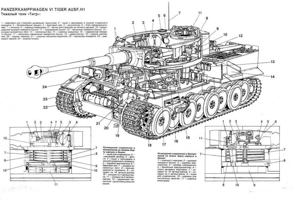 Устройство «Тигра»