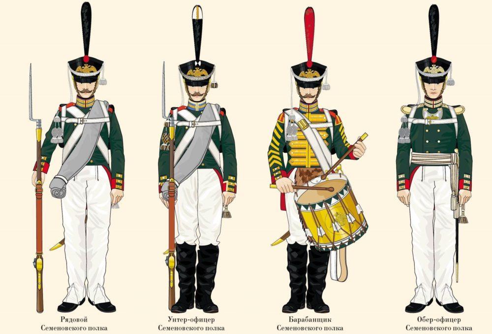 Форма семёновцев 1812 года