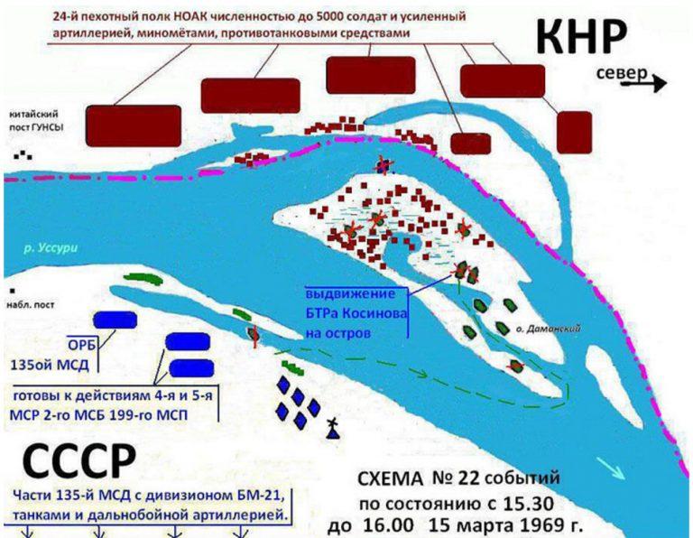Схема контратаки Косинова