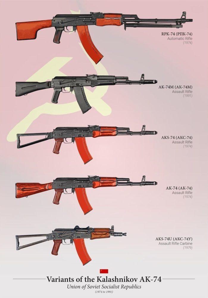АК-74, модификации