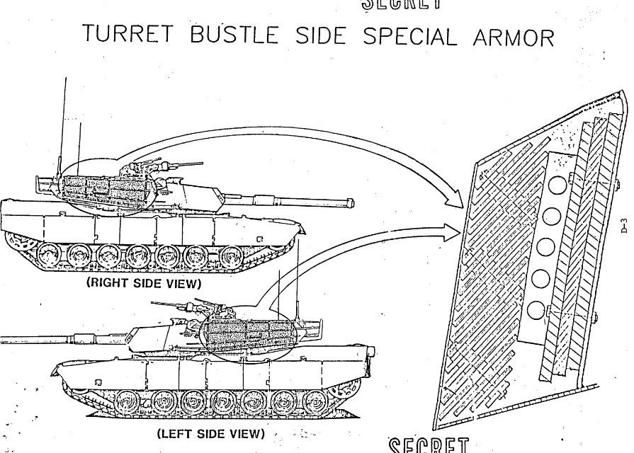 Схема брони башни «Абрамсов»