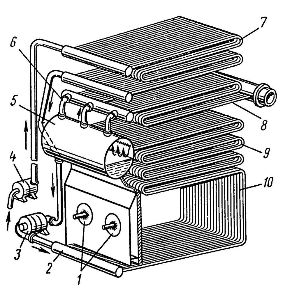 Схема котла Никлосса