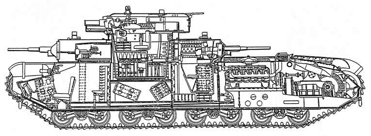 Схема Т-35