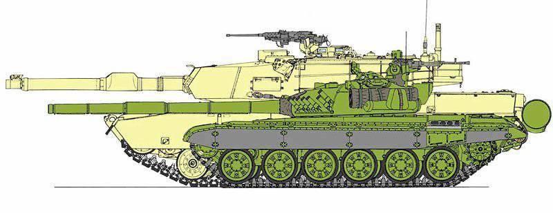 Т-72 на фоне «Абрамса»