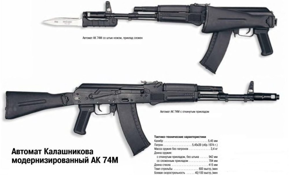 ТТХ АК-74М