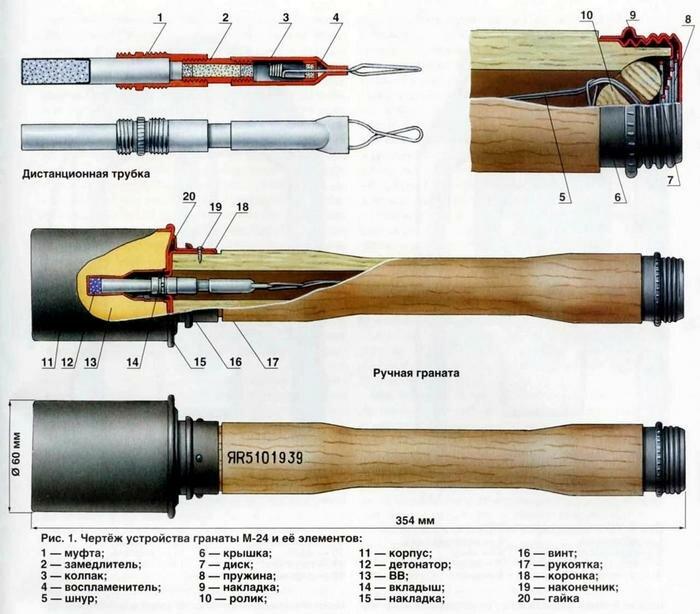 Устройство M-24