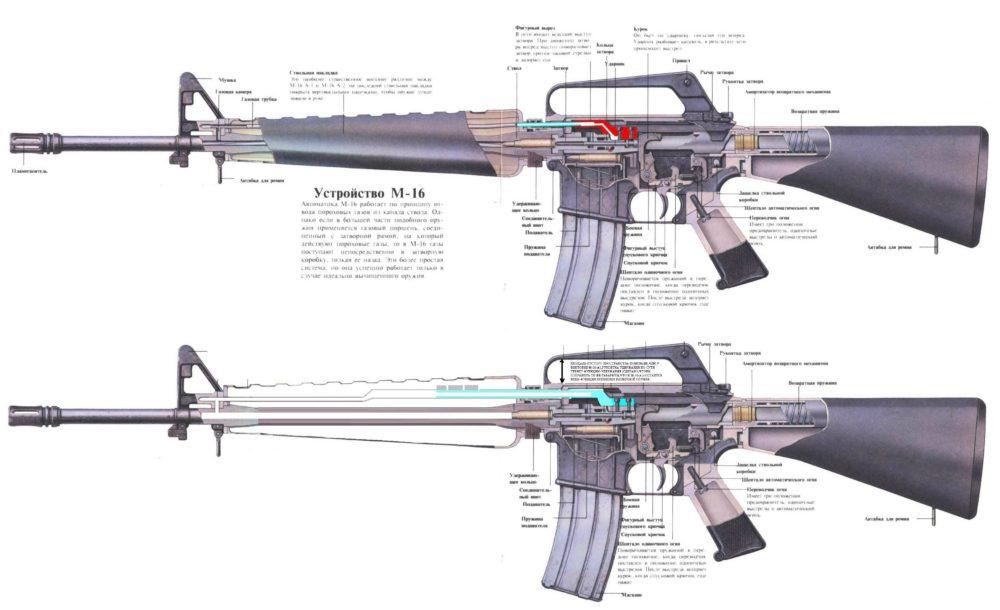 М16, конструкция