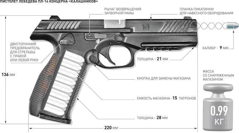 Схема ПЛ-14