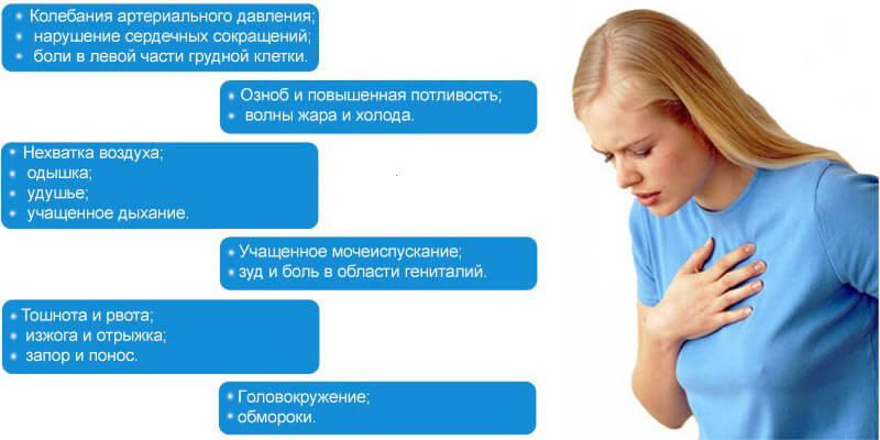 Симптомы ВСД