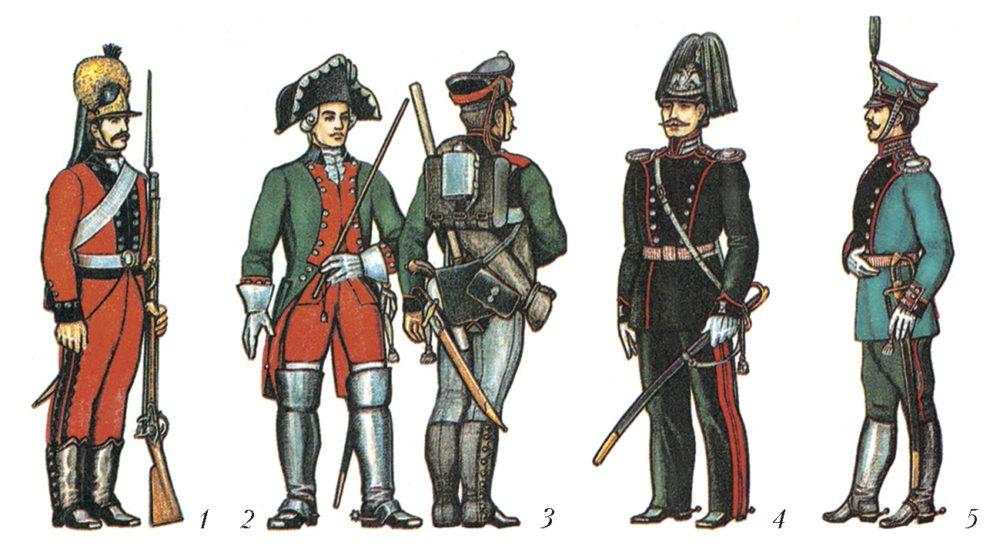 Царские инженерные войска