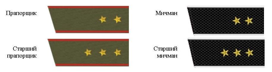 Погоны прапорщиков